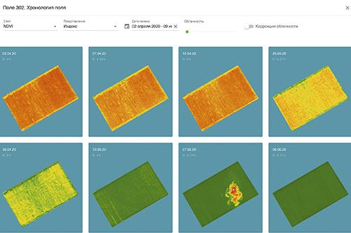 «Песчанокопская аграрная группа»:  опыт работы с платформой для рационального управления полем КлеверFarmer